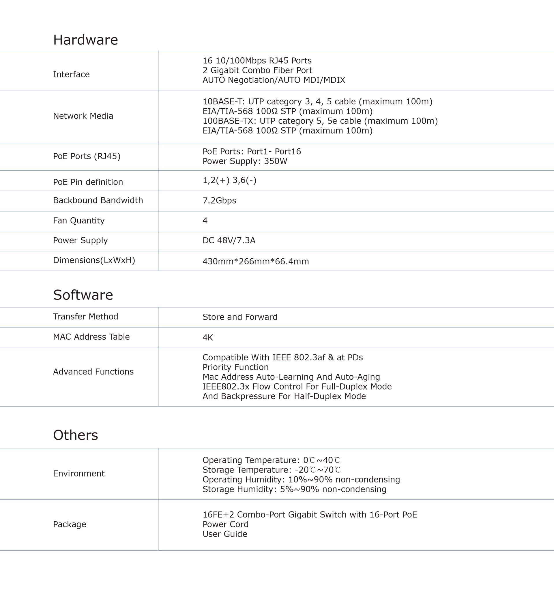 NC-PUS018GF-Spec-01-web.jpg